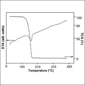 Thermogravimetric - Differential Thermal Analysis (TGA-DTA)